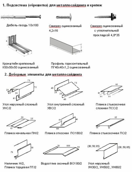 Доборные элементы для металлосайдинга