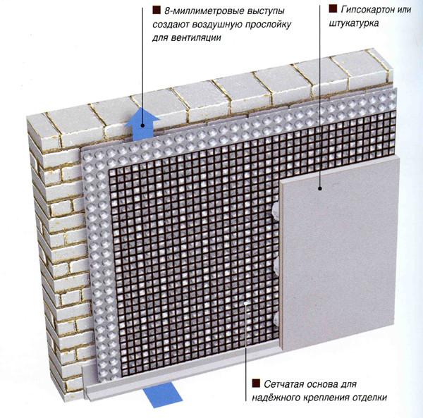 Для лучшей адгезии материалов используется штукатурная сетка