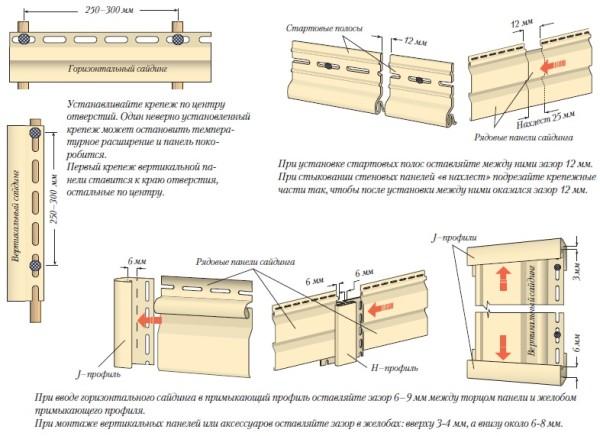 Инструкция по креплению сайдинга