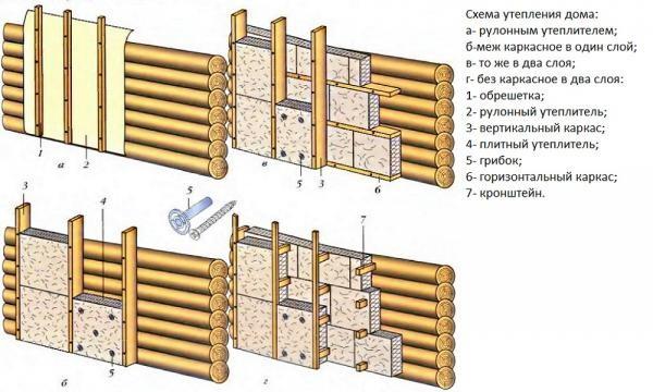 Схема вариантов утепления дома