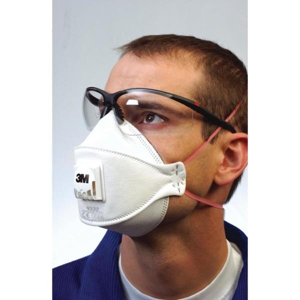 Позаботьтесь о защите глаз и дыхательных путей