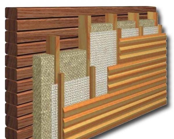 Схема утепления деревянного дома под сайдинг