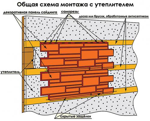 Схема монтажа цокольных панелей