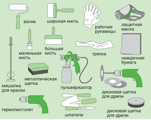 Набор инструмента для покраски