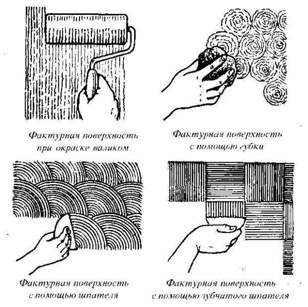 Способы нанесения структурной краски