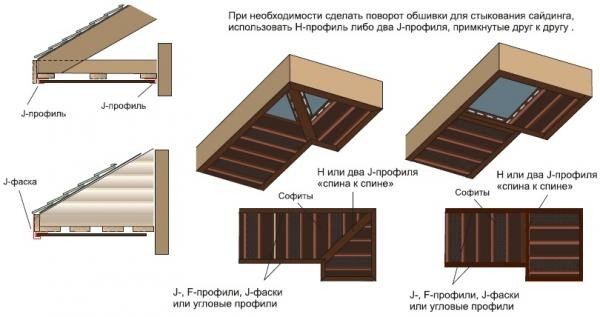 Инструкция по монтажу софитов