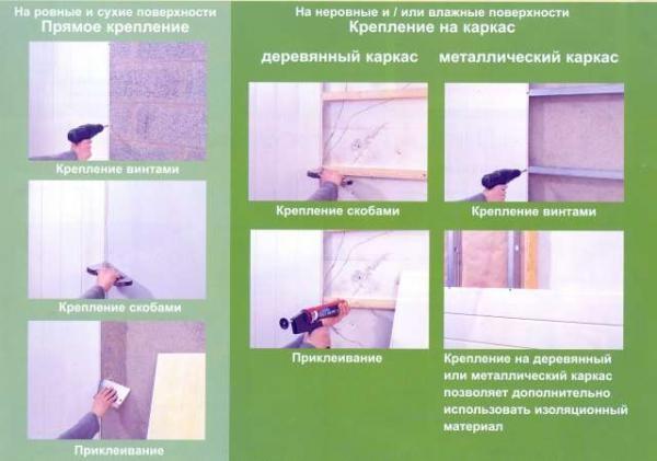 Панели пвх стеновые монтаж своими руками в ванной 25