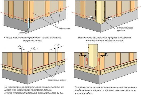 Схема крепления стартовой планки и угловых элементов