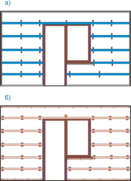Варианты обрешетки из металлических профилей и деревянных реек