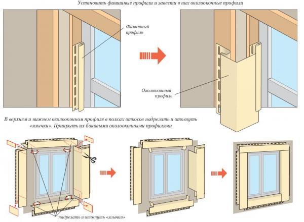 Приоконная планка для сайдинга - применение для отделки оконных проемов, фото, видео-инструкция по монтажу своими руками