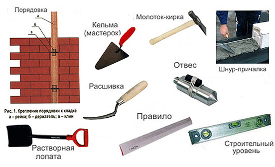 Состав раствора для кладки