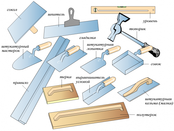 Инструменты, которые понадобятся для штукатурных работ