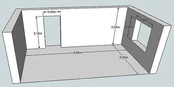 Как рассчитать площадь стен
