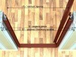 Стандартные размеры входных и межкомнатных дверных проемов