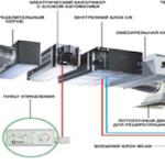 Что такое канальная сплит-система